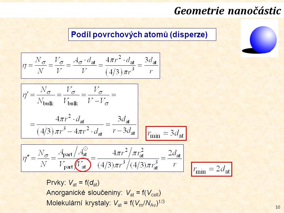 Geometrie nanočástic Podíl povrchových atomů (disperze)