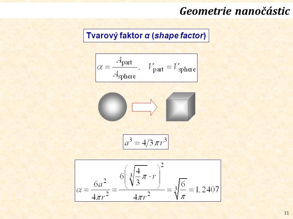 Geometrie nanočástic Tvarový faktor α (shape factor)