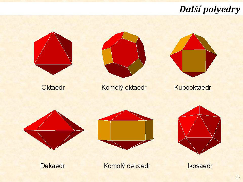 Další polyedry