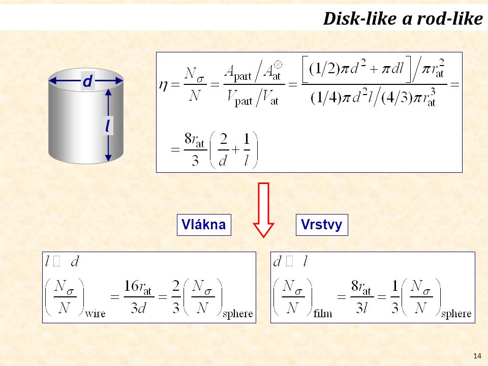 Disk-like a rod-like d l Vlákna Vrstvy