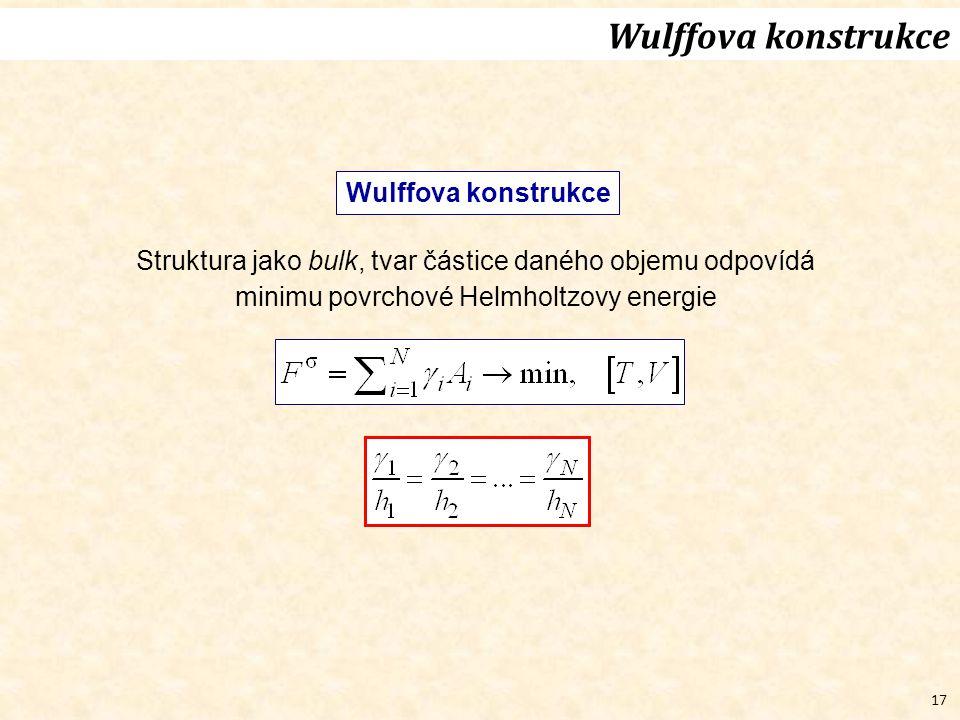 Wulffova konstrukce Wulffova konstrukce