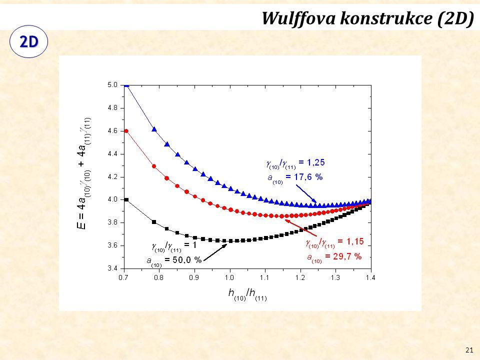 Wulffova konstrukce (2D)