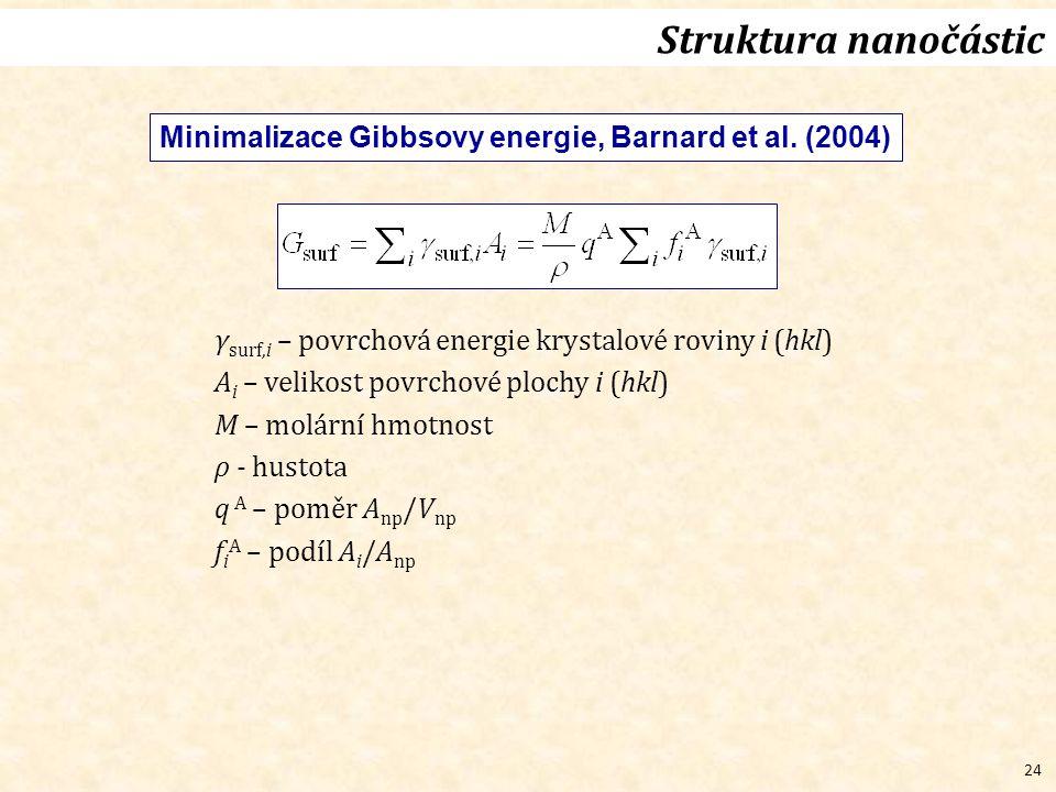 Struktura nanočástic Minimalizace Gibbsovy energie, Barnard et al. (2004) γsurf,i – povrchová energie krystalové roviny i (hkl)