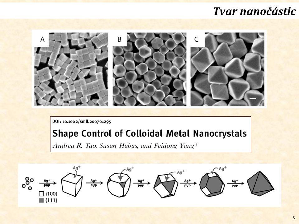 Tvar nanočástic