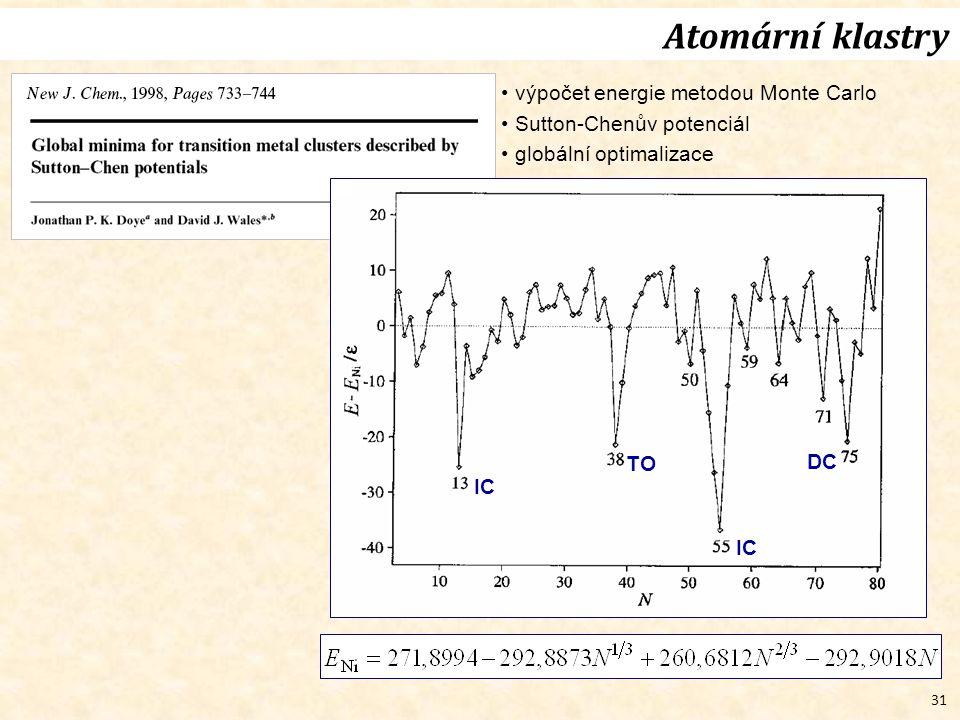 Atomární klastry výpočet energie metodou Monte Carlo