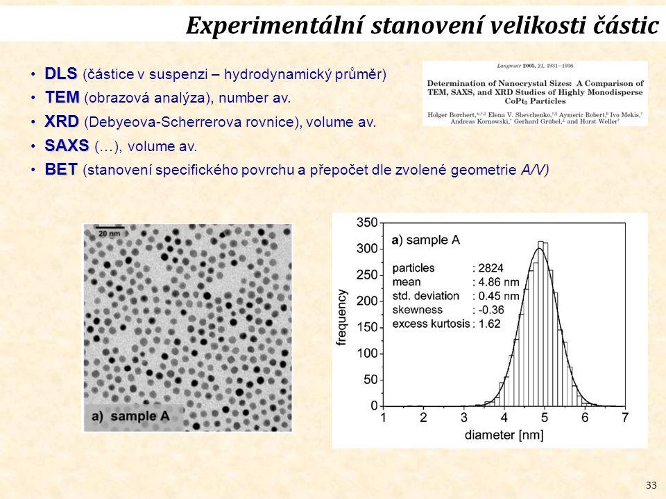 Experimentální stanovení velikosti částic