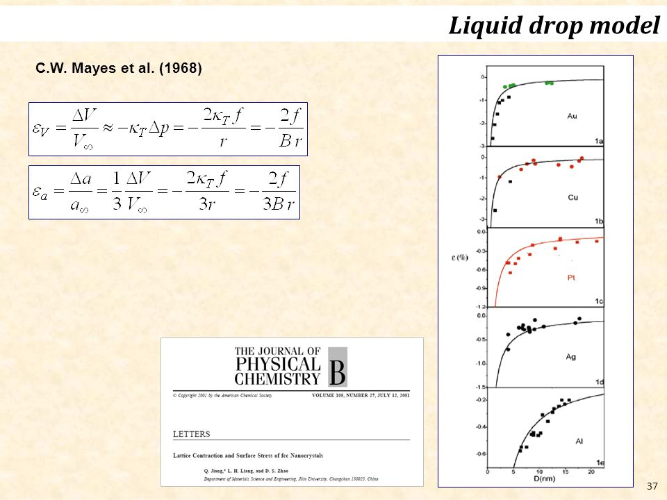 Liquid drop model C.W. Mayes et al. (1968)