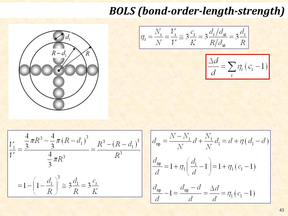BOLS (bond-order-length-strength)