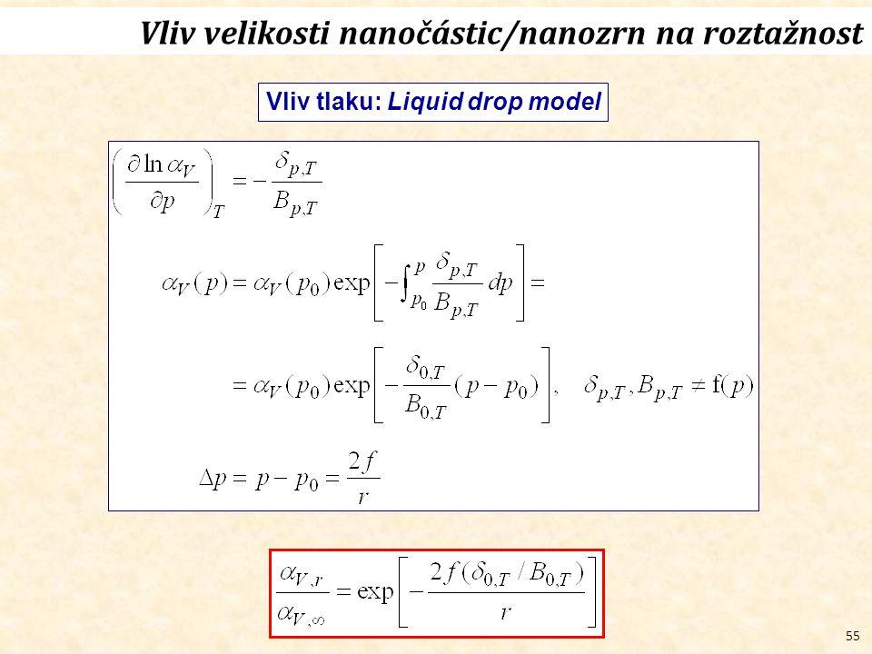 Vliv velikosti nanočástic/nanozrn na roztažnost