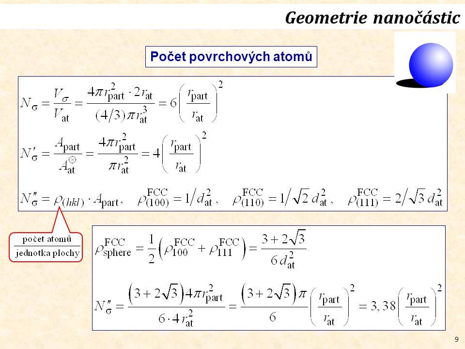 Geometrie nanočástic Počet povrchových atomů