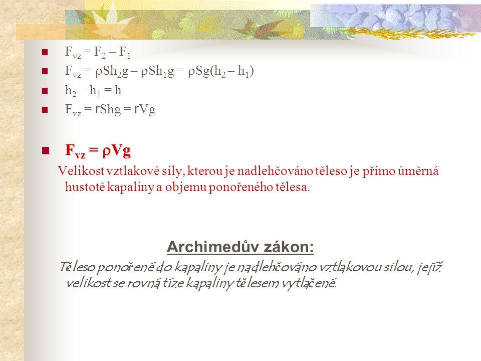 Fvz = rVg Archimedův zákon: Fvz = F2 – F1