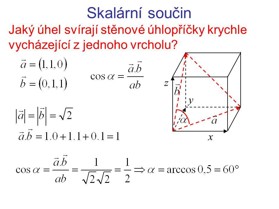 Skalární součin Jaký úhel svírají stěnové úhlopříčky krychle vycházející z jednoho vrcholu z y x