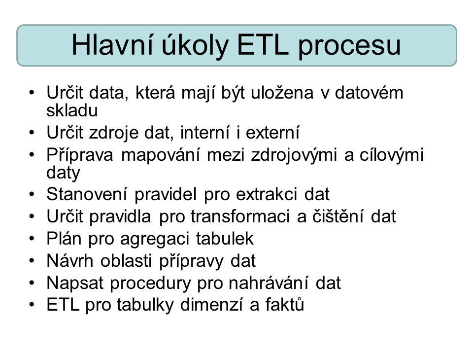 Hlavní úkoly ETL procesu