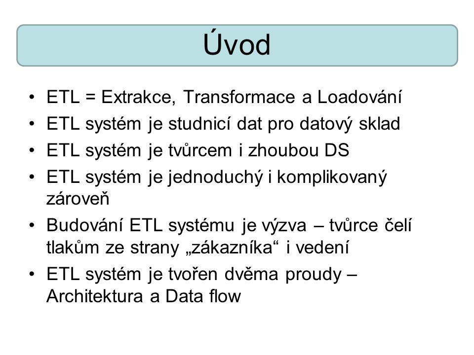 Úvod ETL = Extrakce, Transformace a Loadování