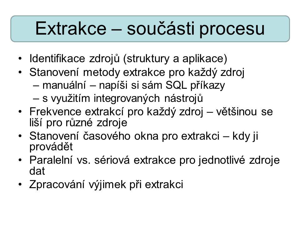 Extrakce – součásti procesu