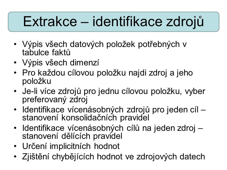 Extrakce – identifikace zdrojů
