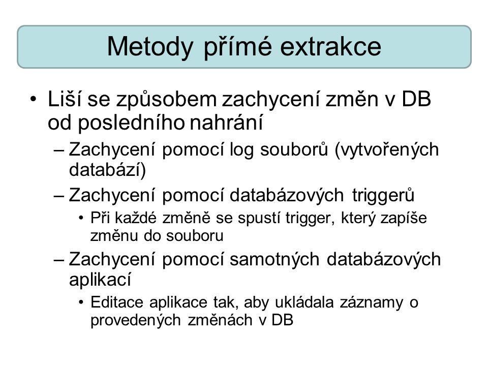 Metody přímé extrakce Liší se způsobem zachycení změn v DB od posledního nahrání. Zachycení pomocí log souborů (vytvořených databází)