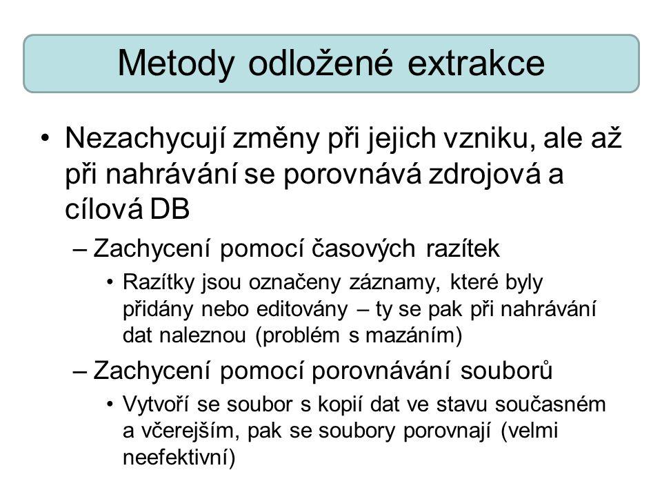Metody odložené extrakce