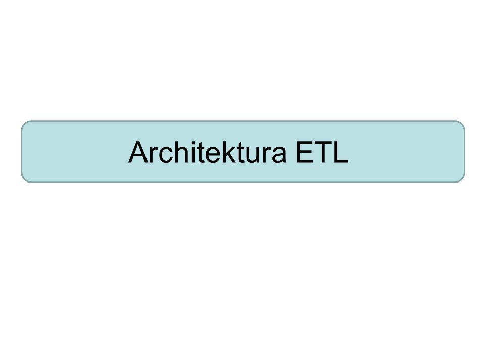 Architektura ETL