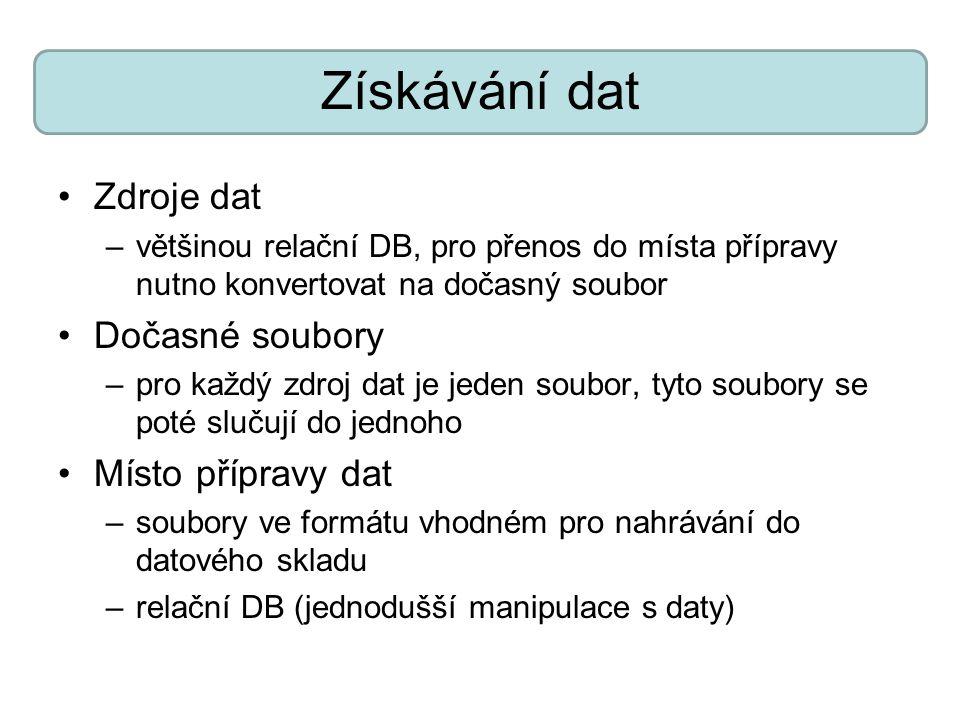 Získávání dat Zdroje dat Dočasné soubory Místo přípravy dat