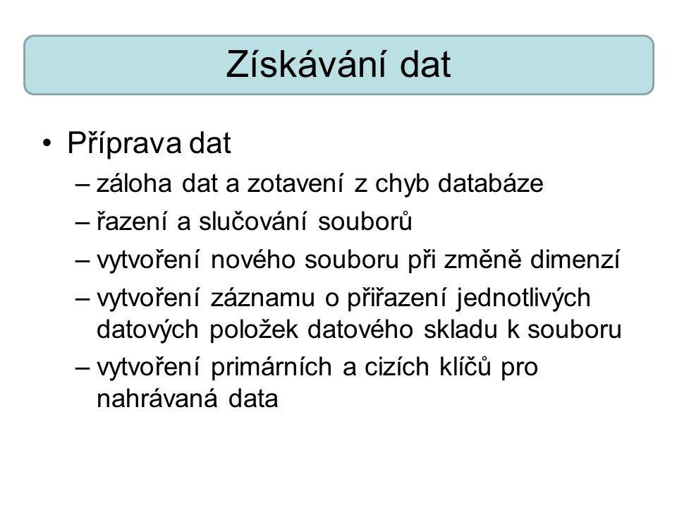 Získávání dat Příprava dat záloha dat a zotavení z chyb databáze