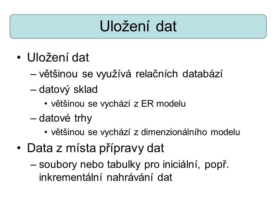 Uložení dat Uložení dat Data z místa přípravy dat