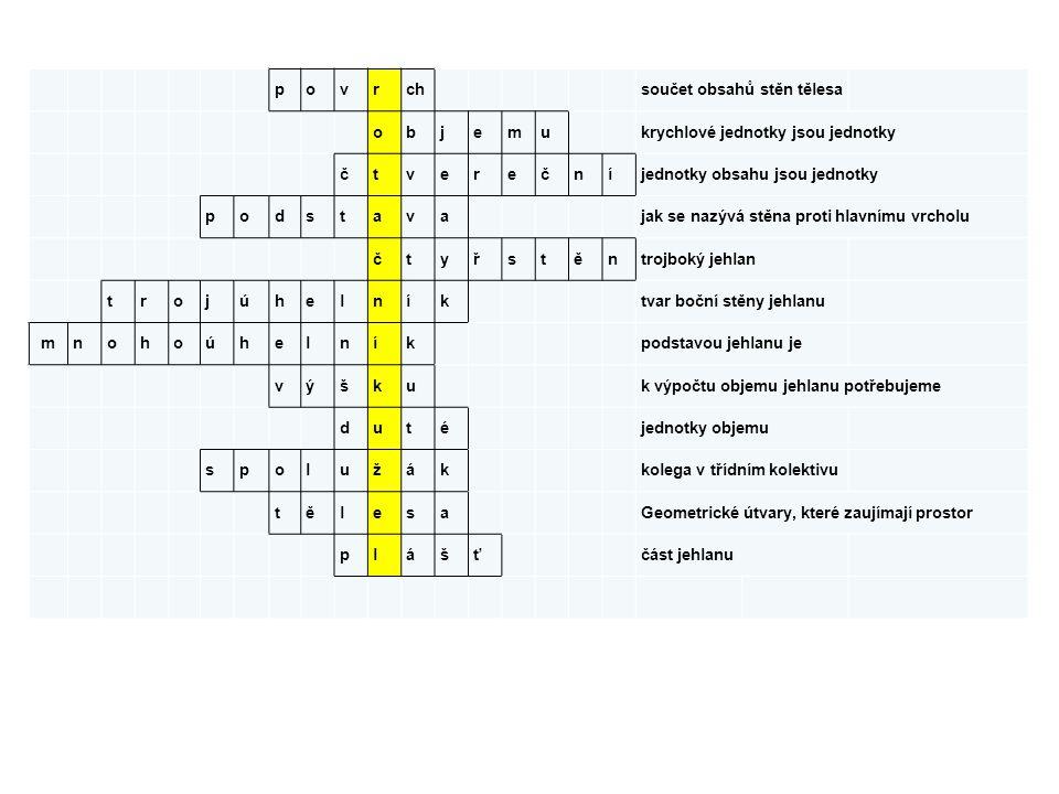 p o. v. r. ch. součet obsahů stěn tělesa. b. j. e. m. u. krychlové jednotky jsou jednotky.
