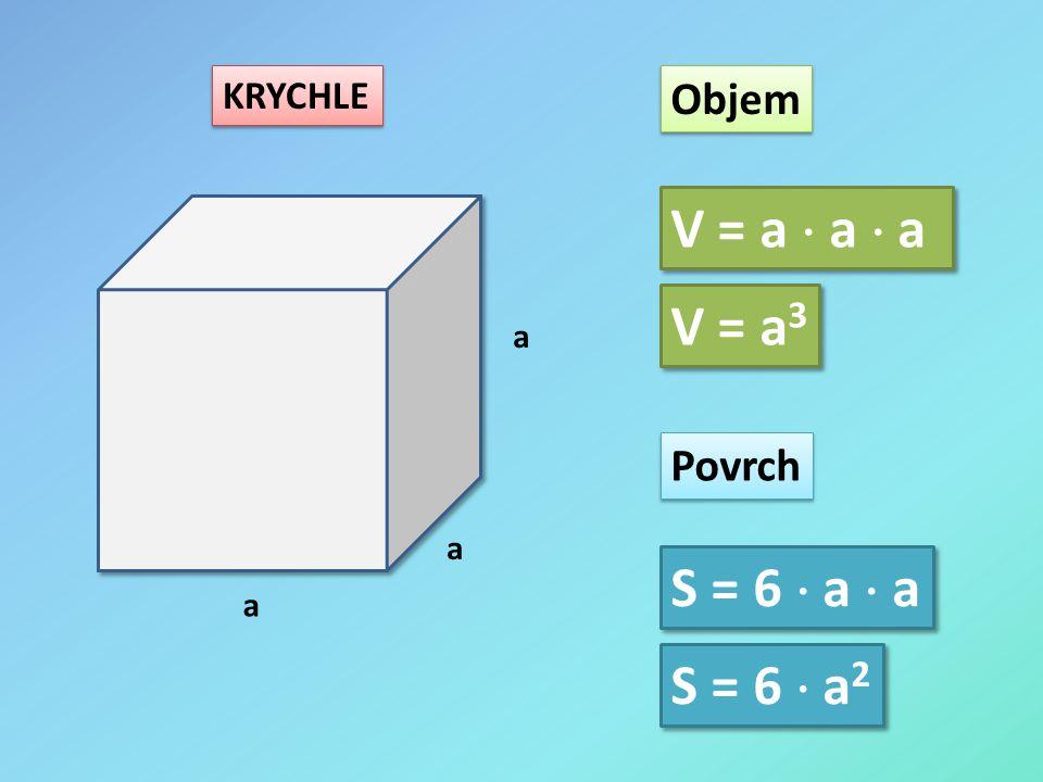 V = a  a  a V = a3 S = 6  a  a S = 6  a2 Objem Povrch KRYCHLE a a