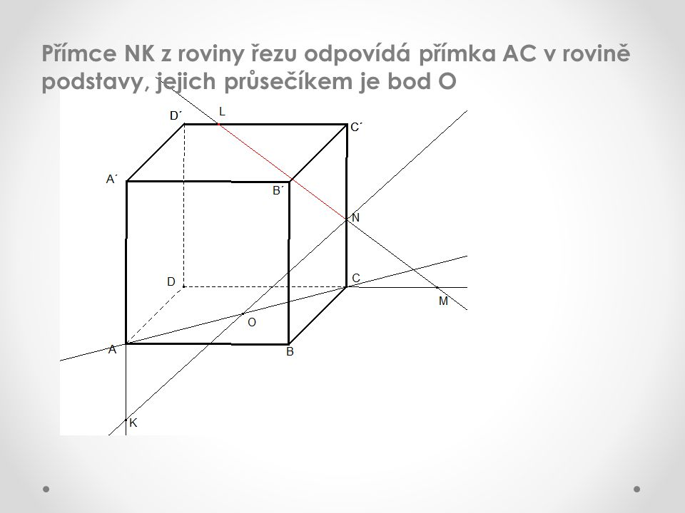 Přímce NK z roviny řezu odpovídá přímka AC v rovině podstavy, jejich průsečíkem je bod O