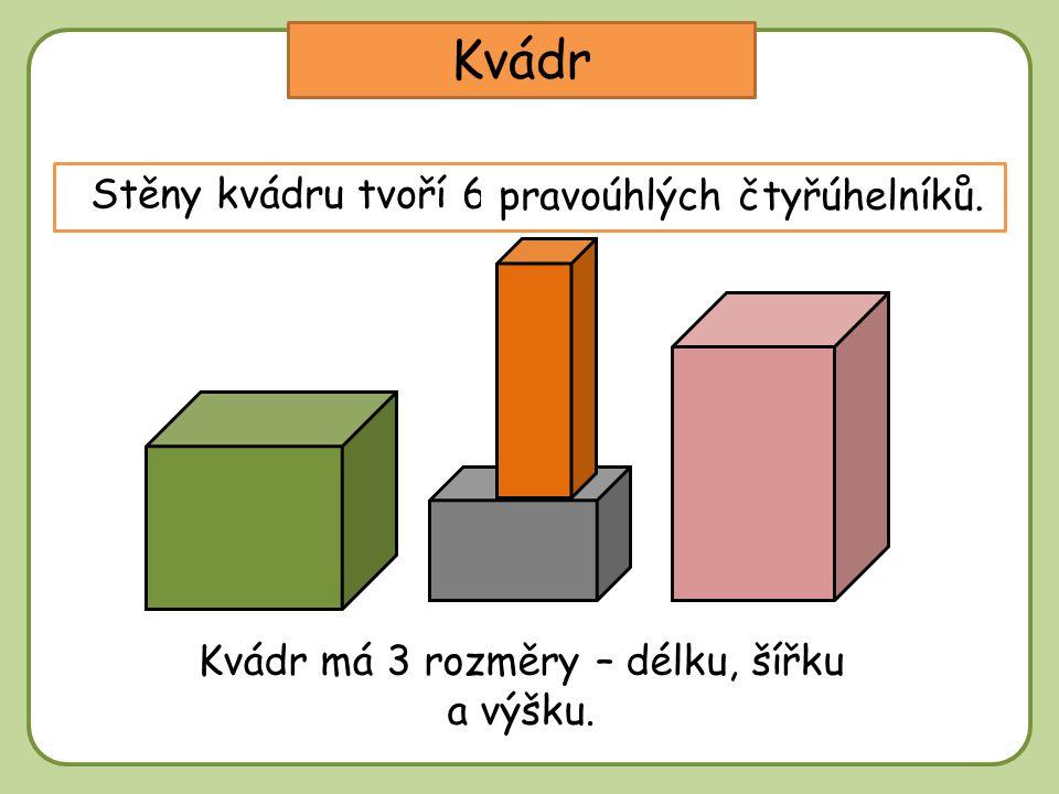 Kvádr Stěny kvádru tvoří 6 ………………………………… pravoúhlých čtyřúhelníků.