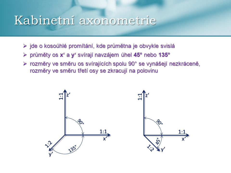 Kabinetní axonometrie