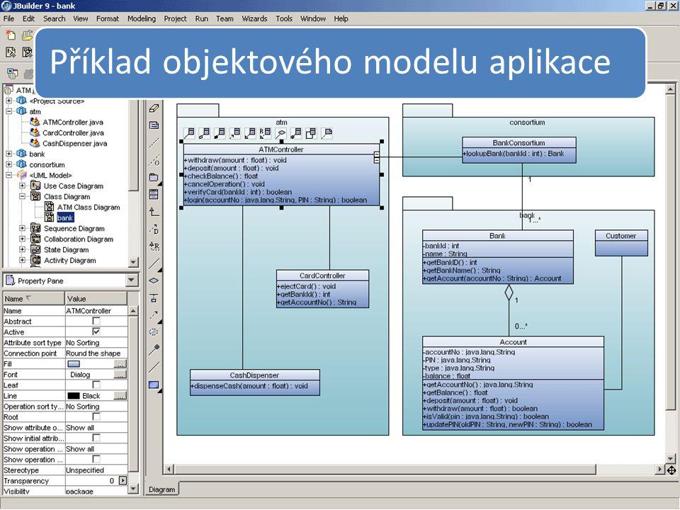 Příklad objektového modelu aplikace