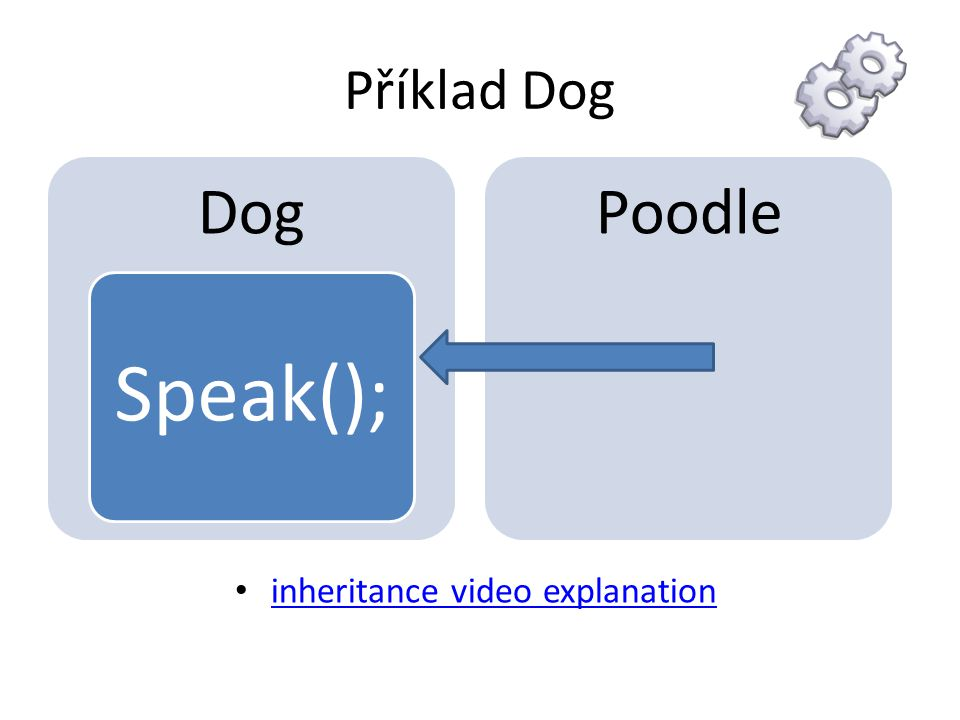 Příklad Dog Dog Speak(); Poodle inheritance video explanation