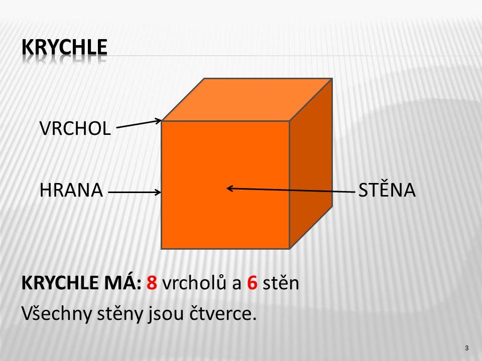 KRYCHLE VRCHOL HRANA STĚNA KRYCHLE MÁ: 8 vrcholů a 6 stěn Všechny stěny jsou čtverce.