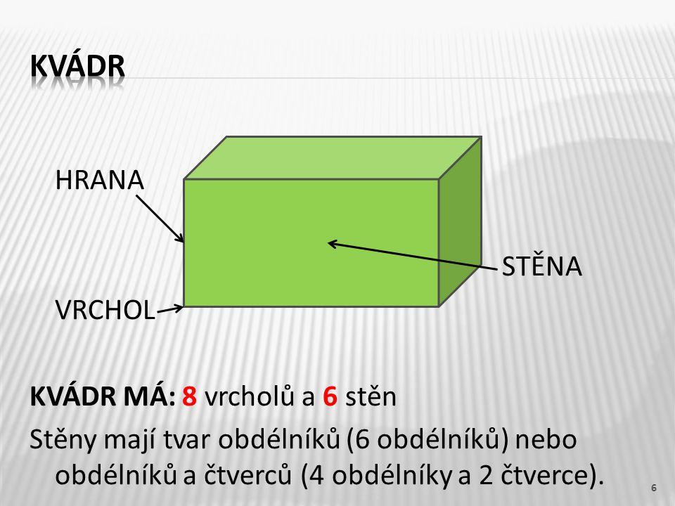 kvádr HRANA STĚNA VRCHOL KVÁDR MÁ: 8 vrcholů a 6 stěn Stěny mají tvar obdélníků (6 obdélníků) nebo obdélníků a čtverců (4 obdélníky a 2 čtverce).
