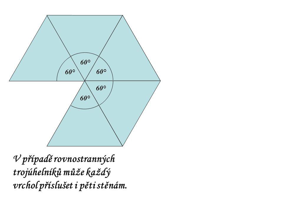 60° 60° 60° 60° 60° V případě rovnostranných trojúhelníků může každý vrchol příslušet i pěti stěnám.