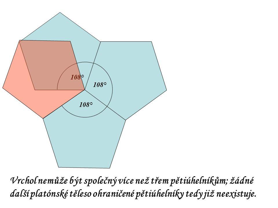 108° 108° 108° Vrchol nemůže být společný více než třem pětiúhelníkům; žádné další platónské těleso ohraničené pětiúhelníky tedy již neexistuje.