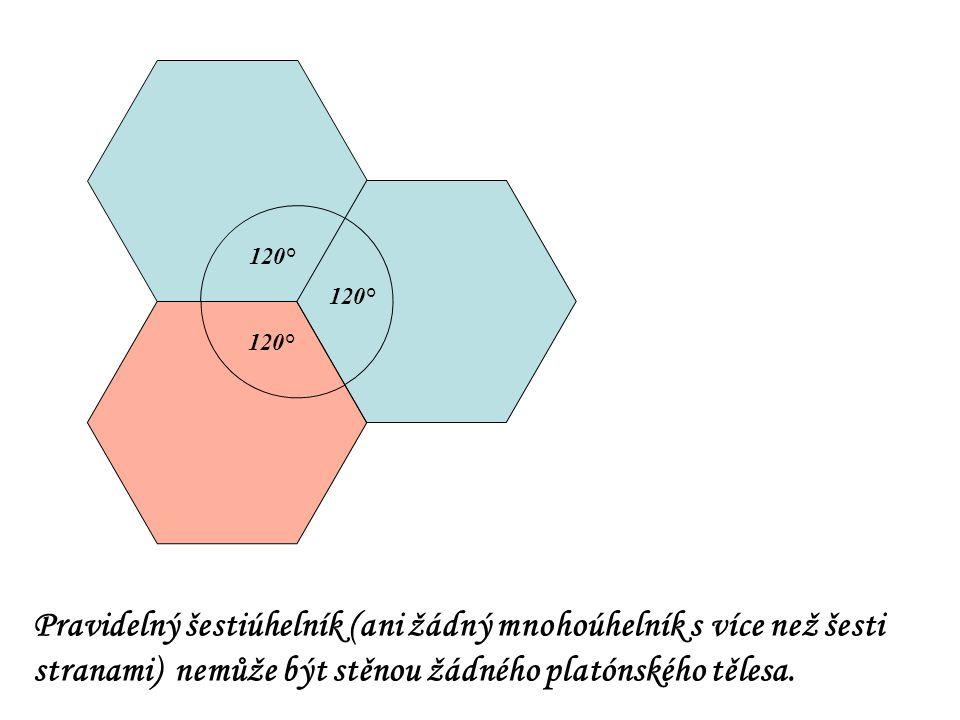 120° 120° 120° Pravidelný šestiúhelník (ani žádný mnohoúhelník s více než šesti stranami) nemůže být stěnou žádného platónského tělesa.