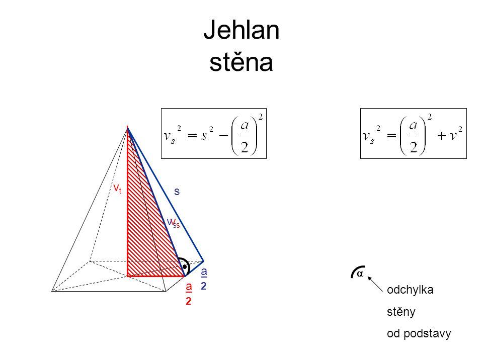 Jehlan stěna vt s vs vs a 2  a 2 odchylka stěny od podstavy