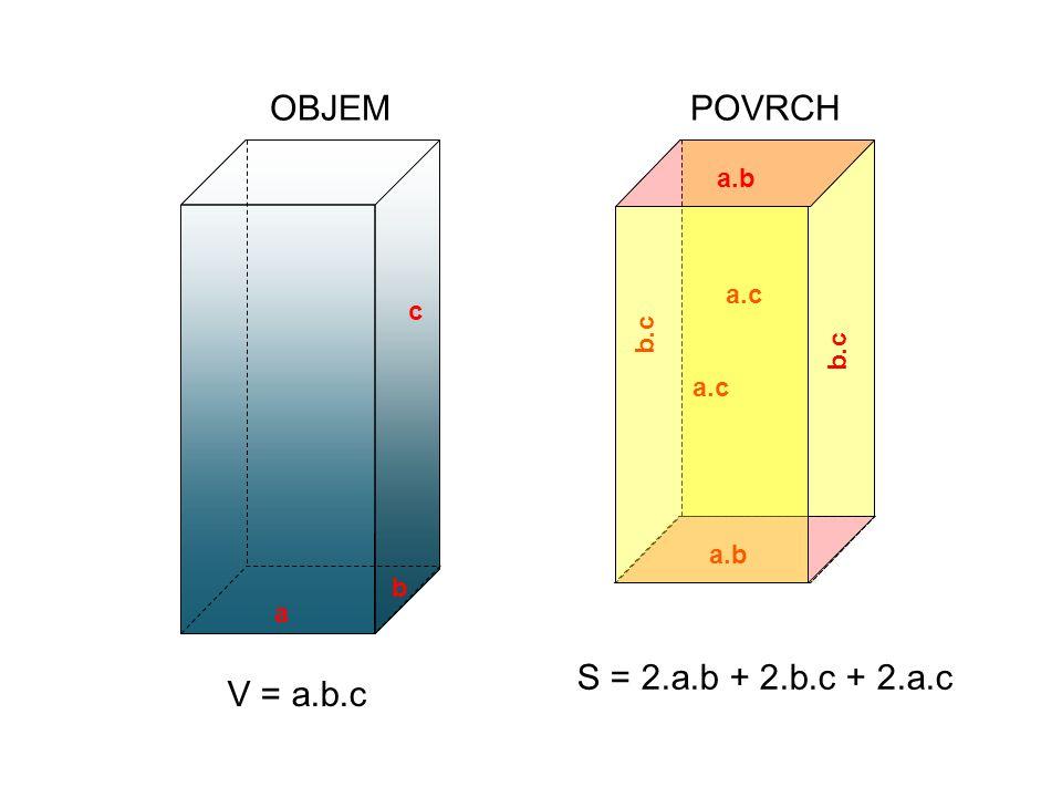 OBJEM POVRCH S = 2.a.b + 2.b.c + 2.a.c V = a.b.c a.b a.c c b.c b.c a.c