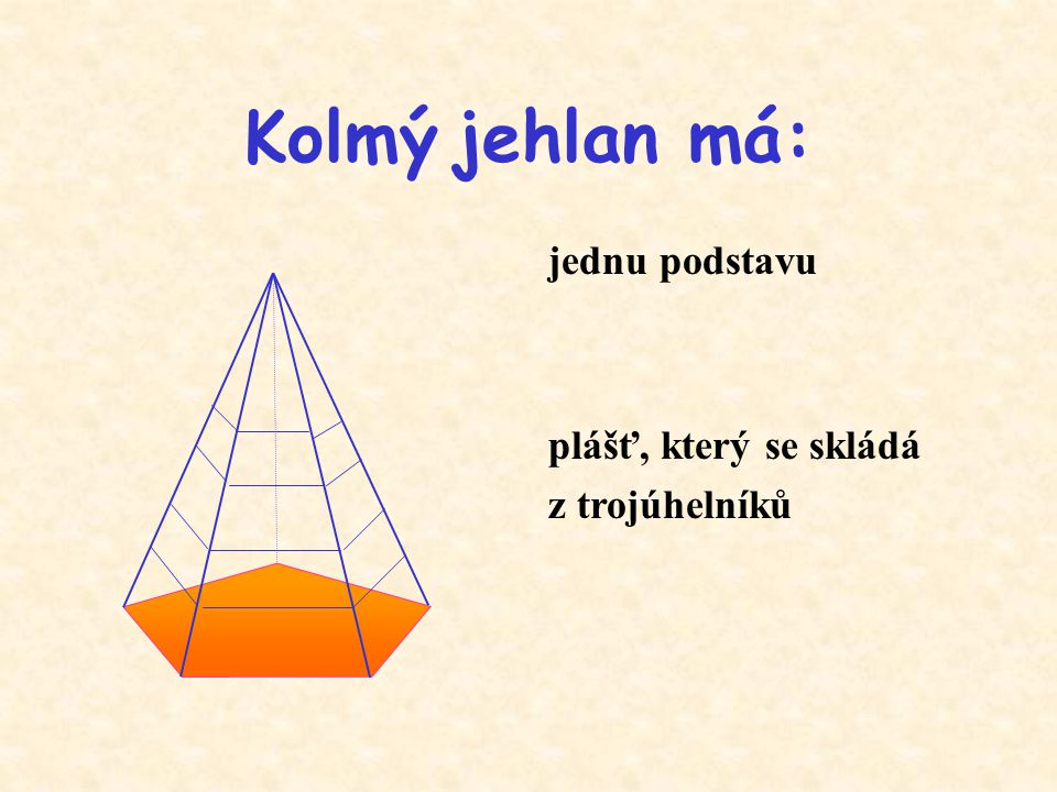 Kolmý jehlan má: jednu podstavu plášť, který se skládá z trojúhelníků