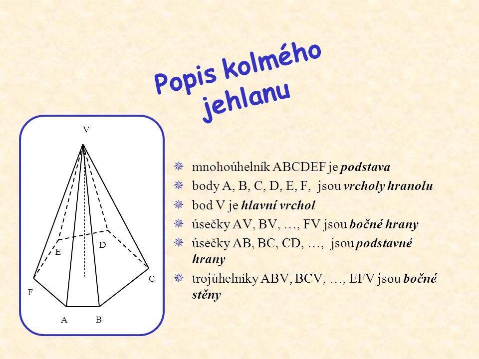 Popis kolmého jehlanu mnohoúhelník ABCDEF je podstava