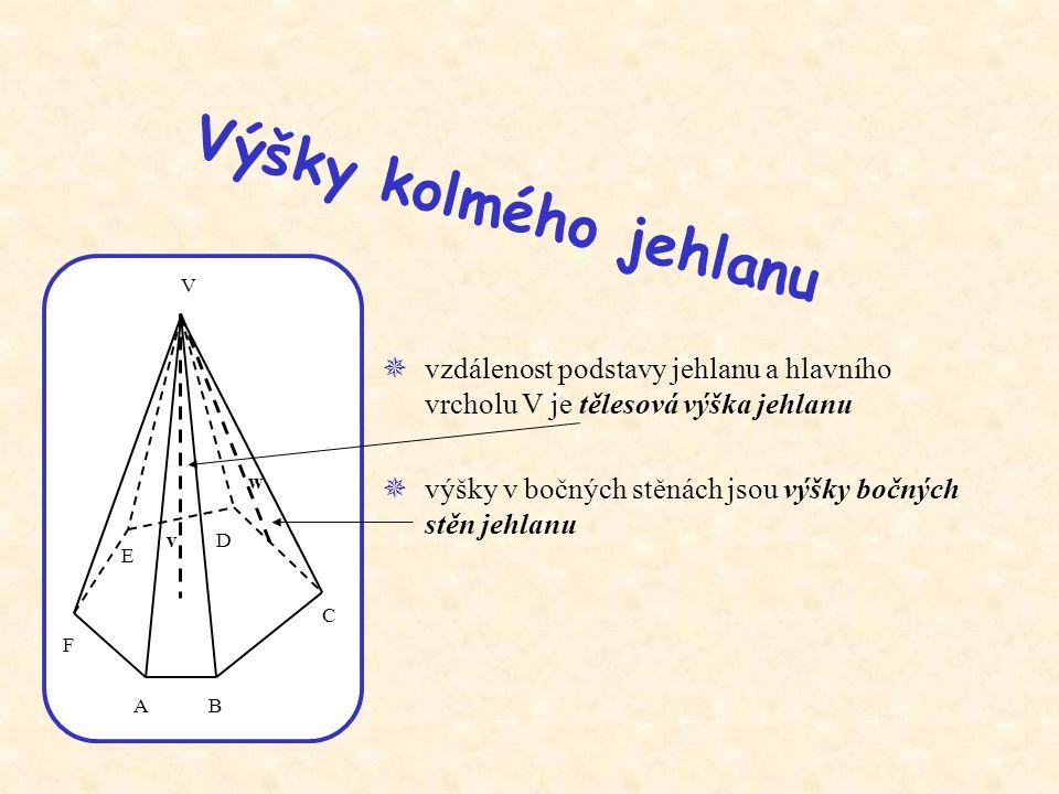 Výšky kolmého jehlanu A. B. C. D. E. F. V. vzdálenost podstavy jehlanu a hlavního vrcholu V je tělesová výška jehlanu.