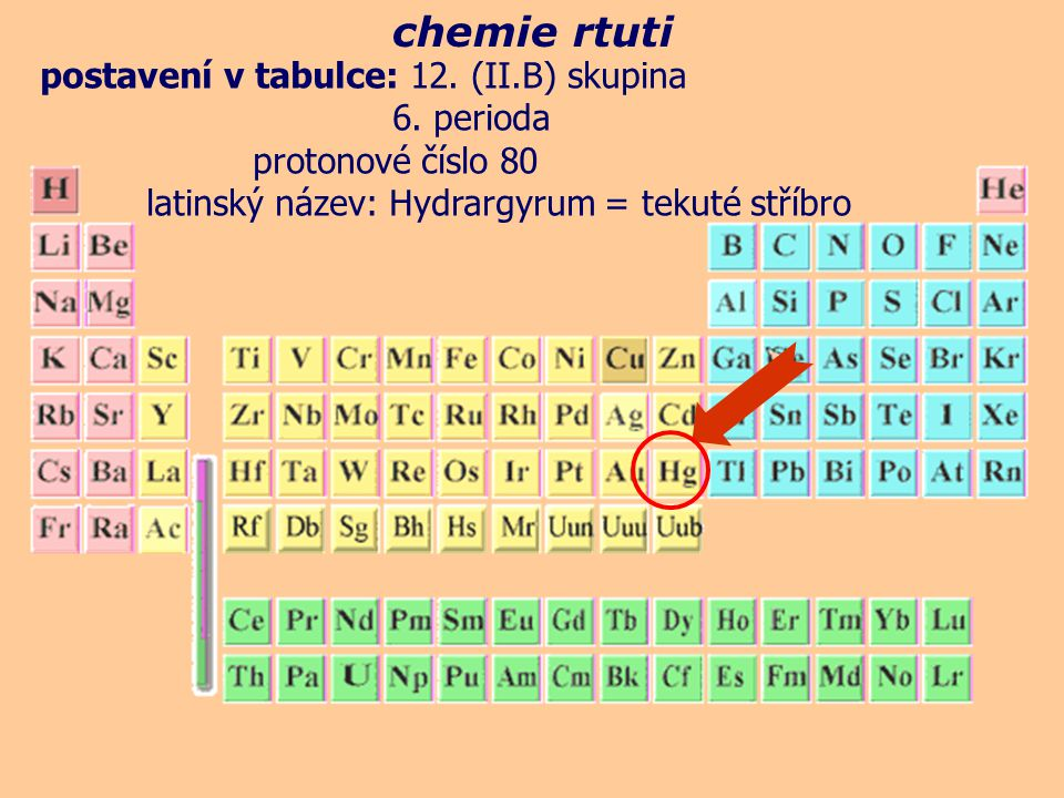 chemie rtuti postavení v tabulce: 12. (II.B) skupina 6. perioda
