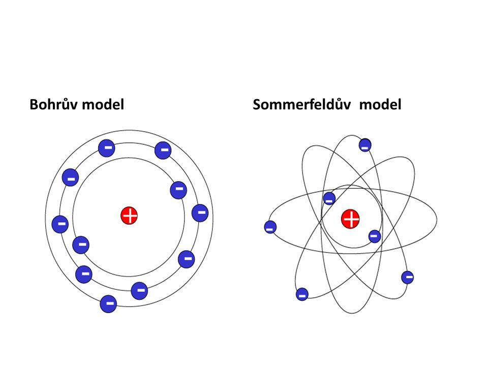 Bohrův model Sommerfeldův model