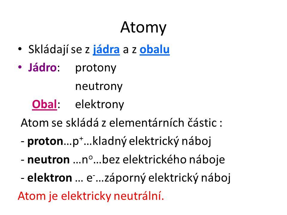 Atomy Skládají se z jádra a z obalu Jádro: protony neutrony