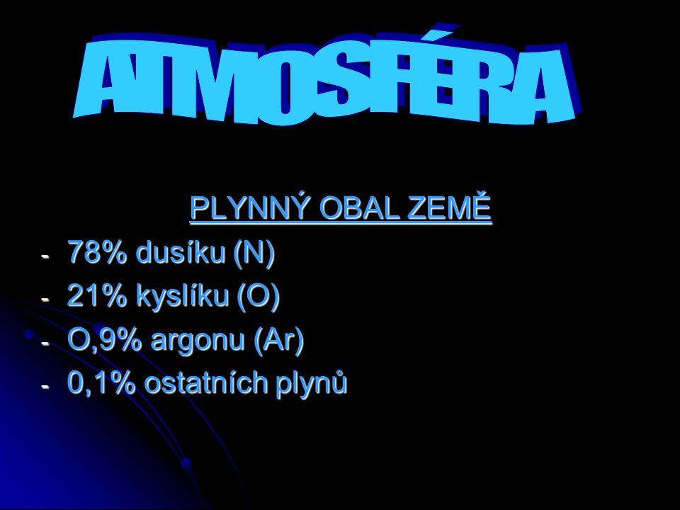ATMOSFÉRA PLYNNÝ OBAL ZEMĚ 78% dusíku (N) 21% kyslíku (O)
