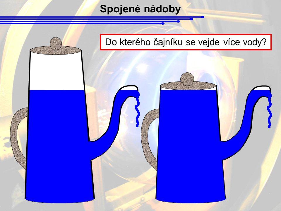 Do kterého čajníku se vejde více vody