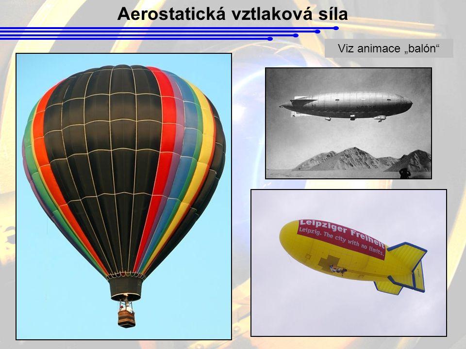 Aerostatická vztlaková síla