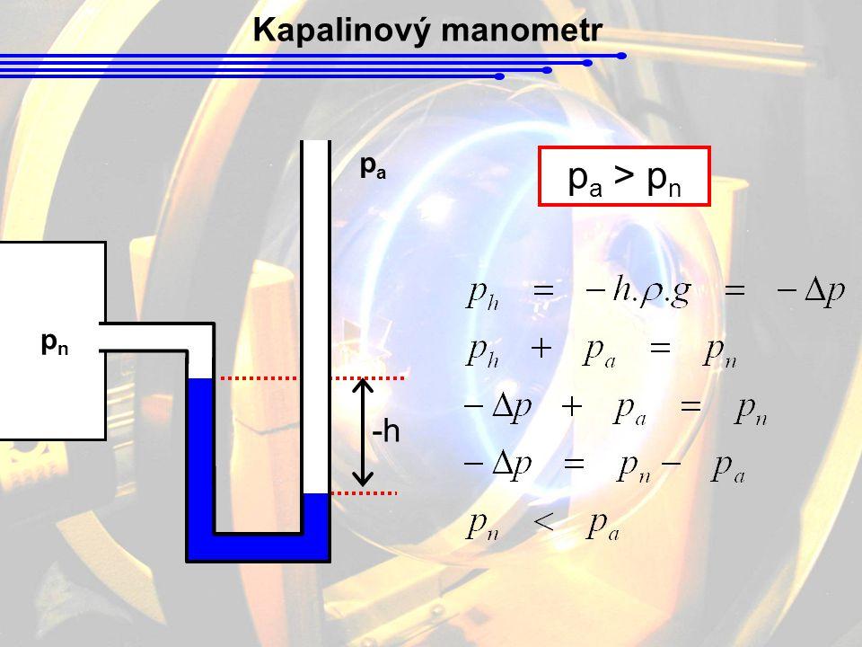 Kapalinový manometr pa pa > pn pn -h